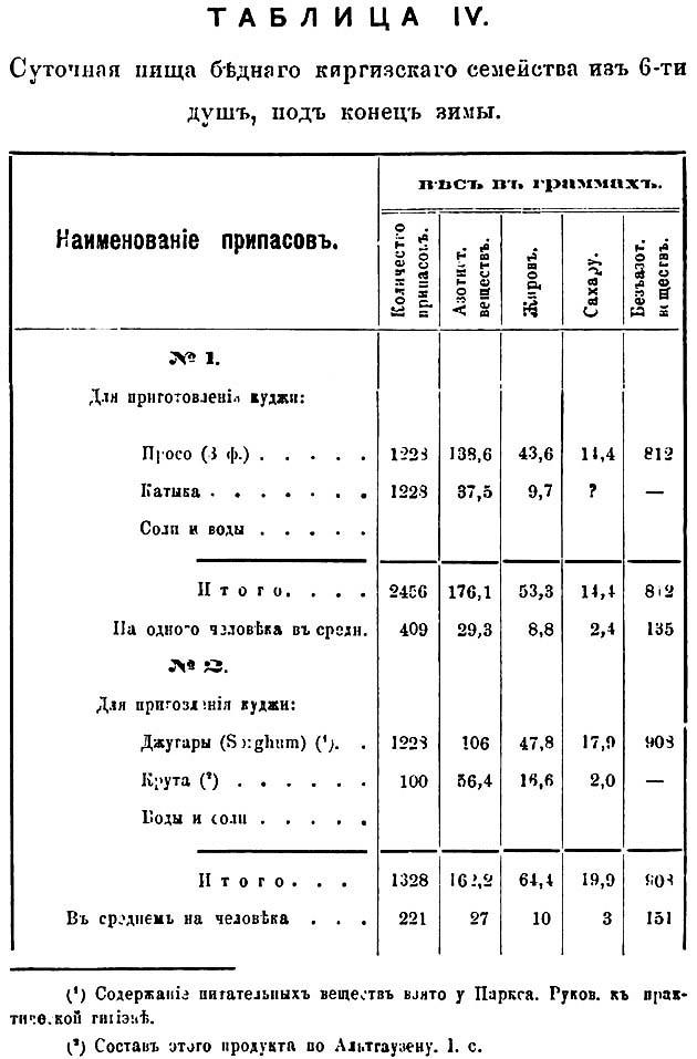 Узбекистан. Фергана.